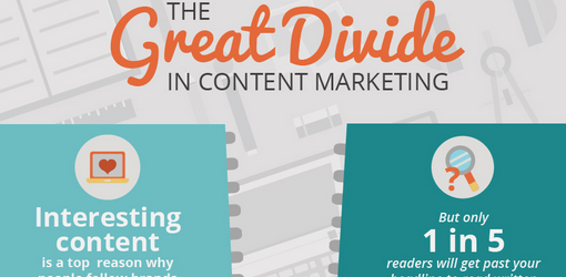 It's a Tough World Out There: KISSmetrics' Advice for Content Marketers